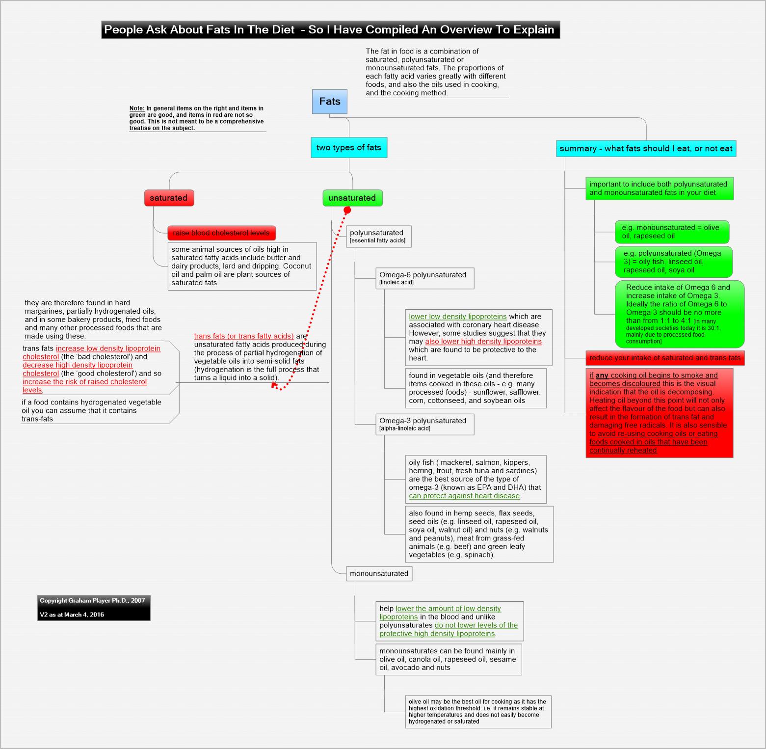 140812 Basic Platform Strategy Approach